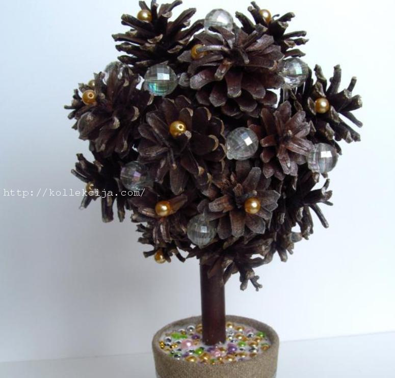 Новогоднее дерево своими руками мастер класс