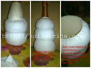 Снеговик на бутылку