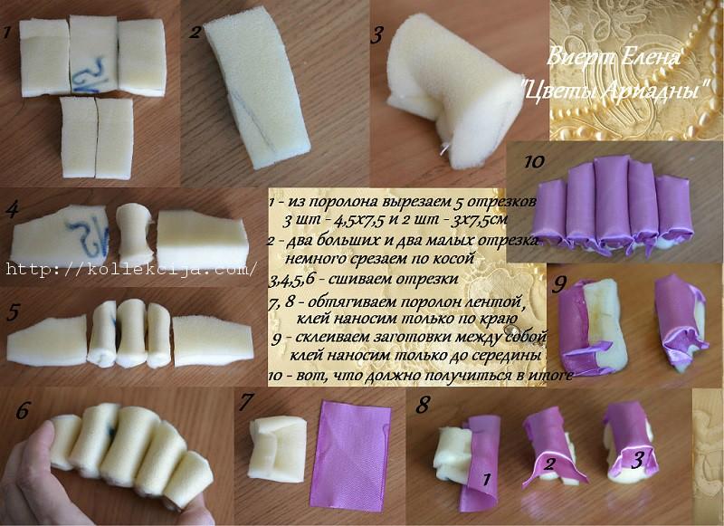Как украсить шкатулочку своими руками
