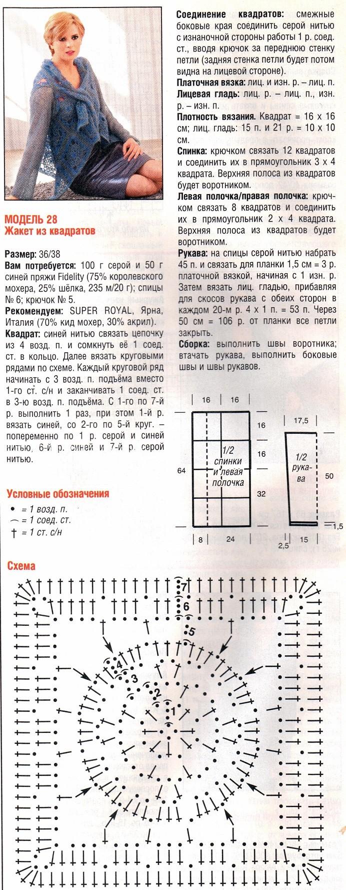 Квадраты спицами схемы и описание