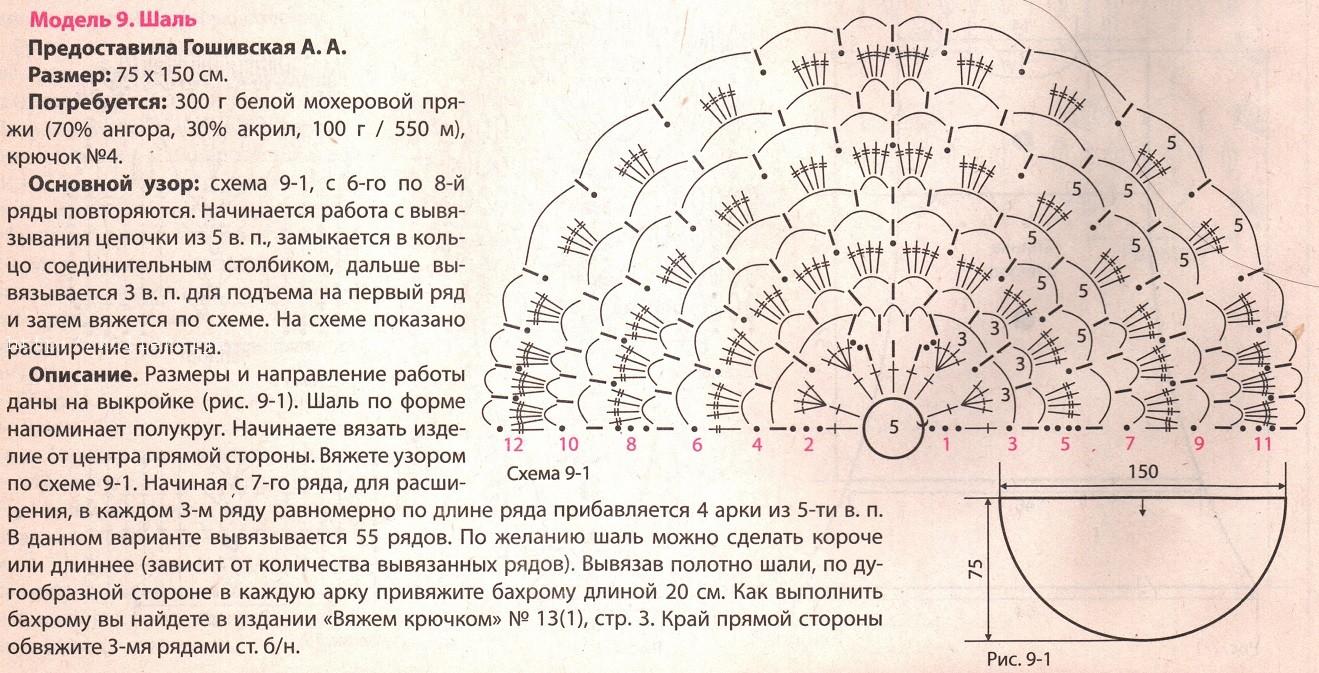 Вязание крючком полукруглых шалей 933